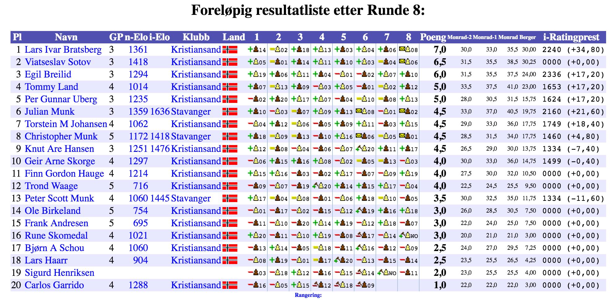 Skjermbilde 2016-04-27 kl. 21.55.36